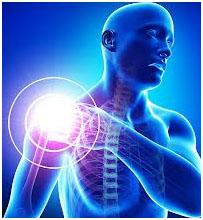fysikotheraeia-syndromo fysikotheraeia syndromo